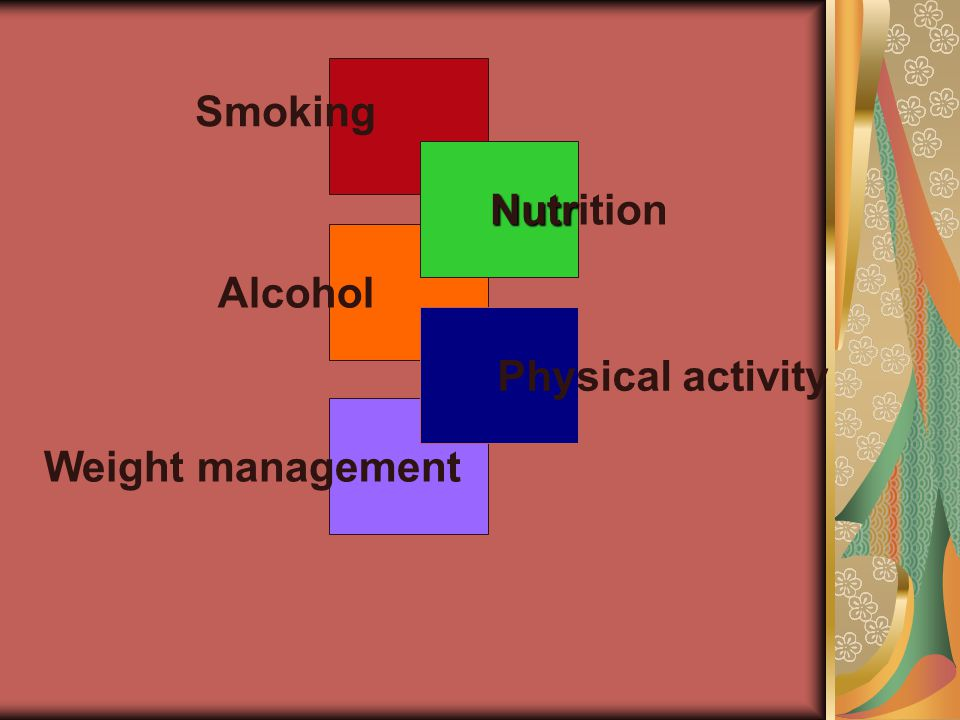 Smoking Nutr Nutrition Alcohol Physical activity Weight management