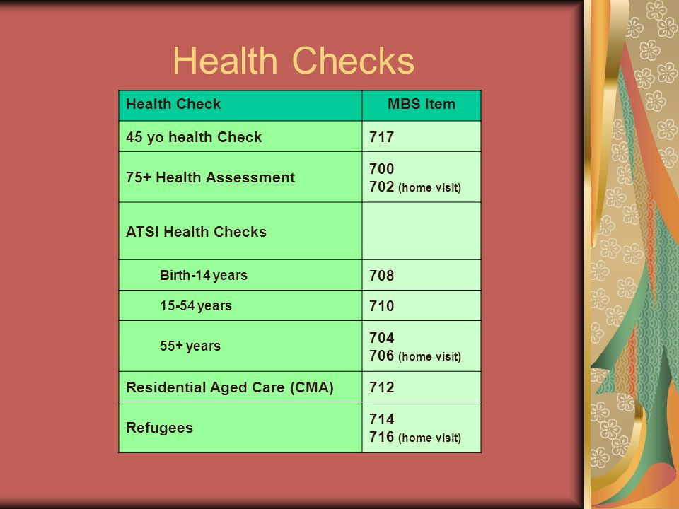 Health Checks Health CheckMBS Item 45 yo health Check717 75+ Health Assessment 700 702 (home visit) ATSI Health Checks Birth-14 years 708 15-54 years
