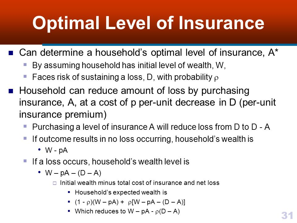 31 Optimal Level of Insurance Can determine a household's optimal level of insurance, A*  By assuming household has initial level of wealth, W,  Fac