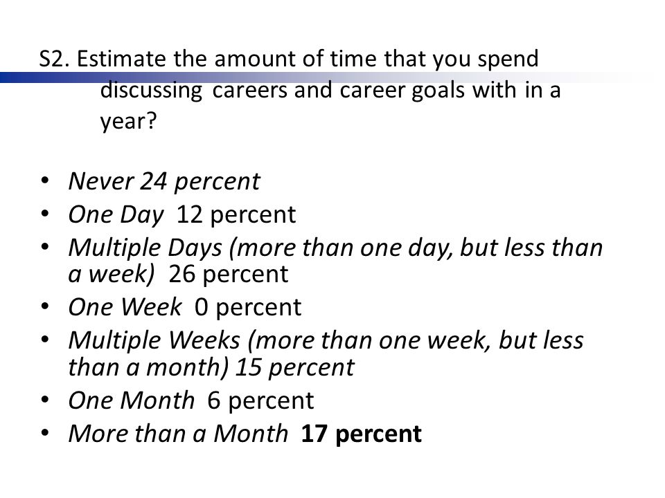 S1.Estimate what percentage of your students that you believe will reach their career goal.