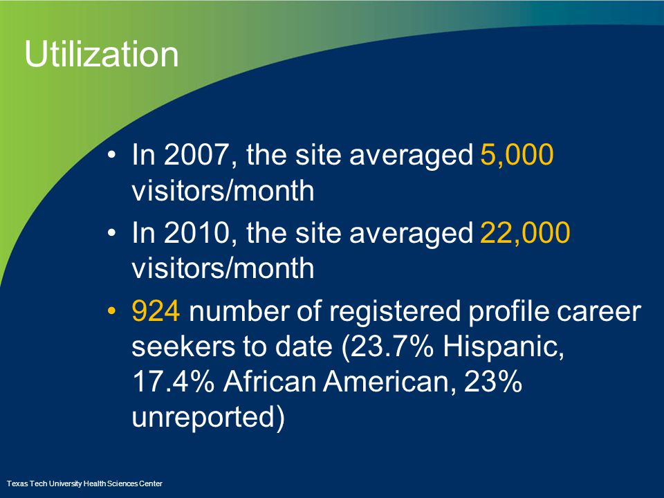 Utilization In 2007, the site averaged 5,000 visitors/month In 2010, the site averaged 22,000 visitors/month 924 number of registered profile career seekers to date (23.7% Hispanic, 17.4% African American, 23% unreported) Texas Tech University Health Sciences Center