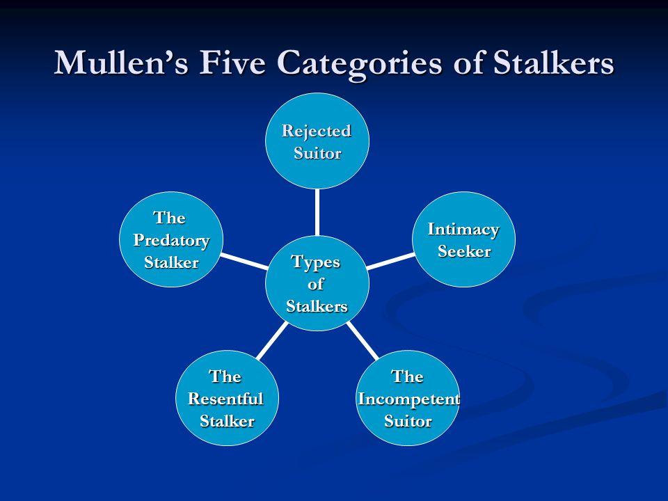Mullen's Five Categories of Stalkers TypesofStalkers RejectedSuitor Intimacy Seeker Seeker The Incompetent IncompetentSuitorTheResentfulStalker ThePredatoryStalker