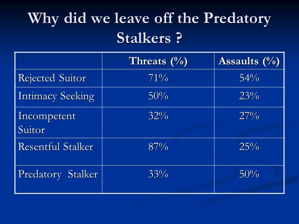 Why did we leave off the Predatory Stalkers .