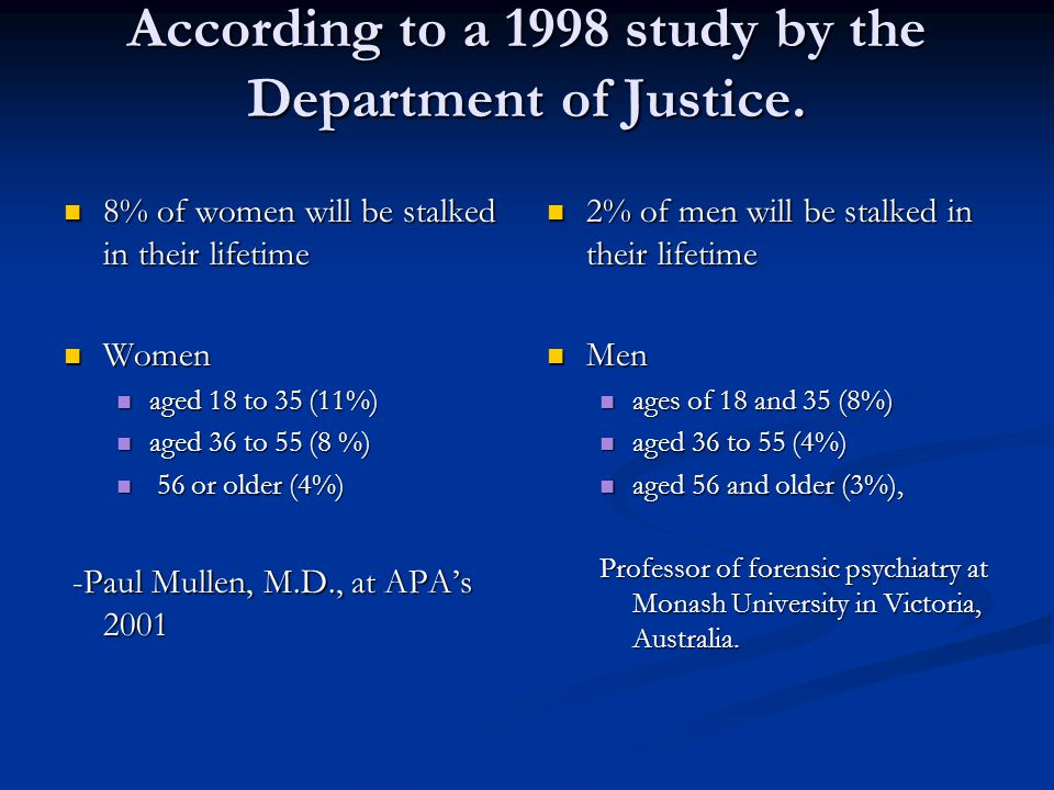 According to a 1998 study by the Department of Justice.