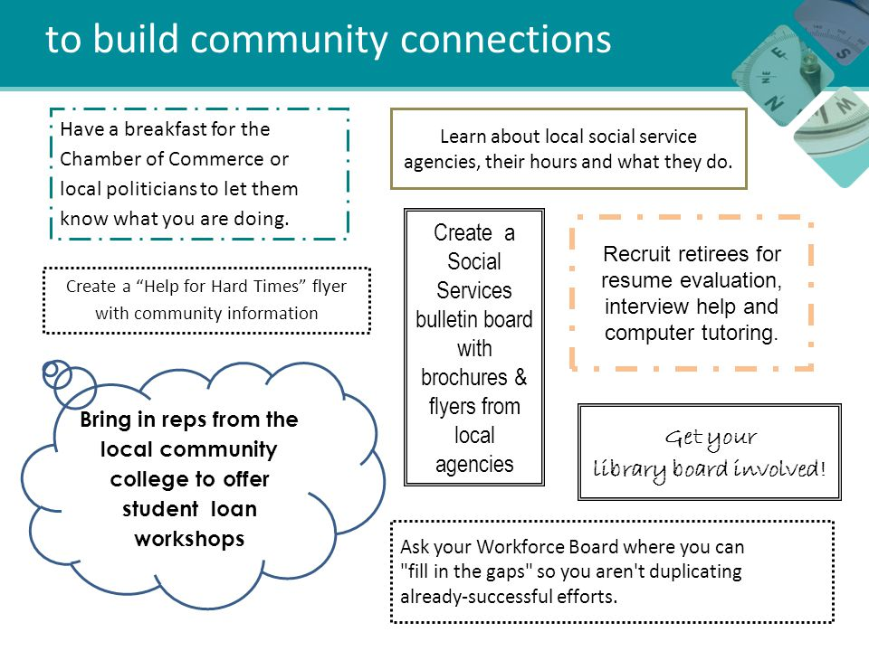 to build community connections Have a breakfast for the Chamber of Commerce or local politicians to let them know what you are doing.