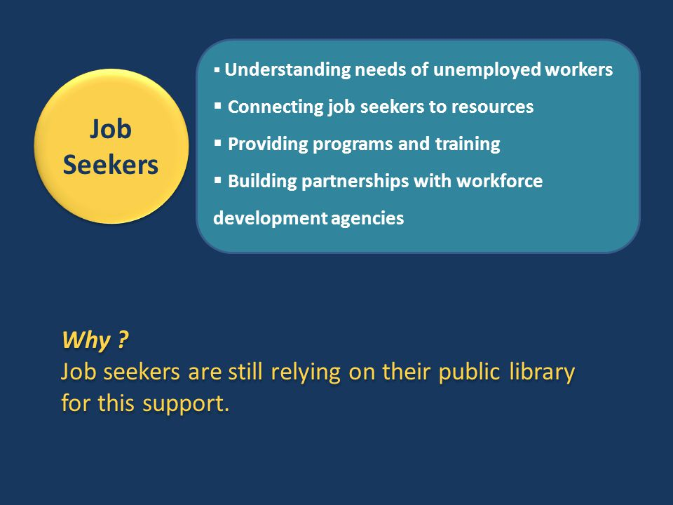 Job Seekers  Understanding needs of unemployed workers  Connecting job seekers to resources  Providing programs and training  Building partnerships with workforce development agencies Why .