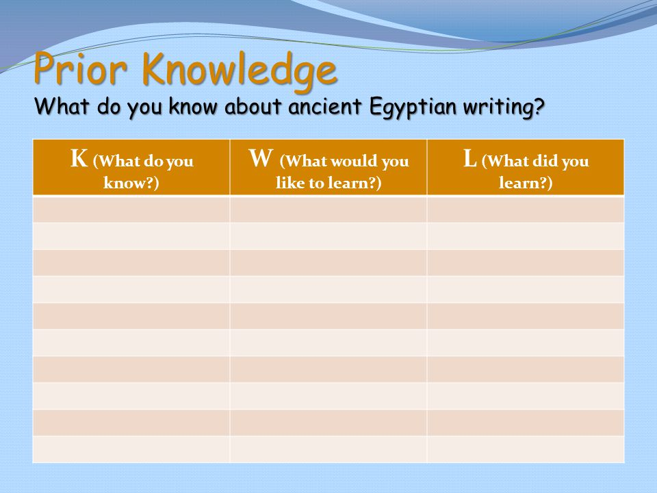 Prior Knowledge What do you know about ancient Egyptian writing? K (What do you know?) W (What would you like to learn?) L (What did you learn?)