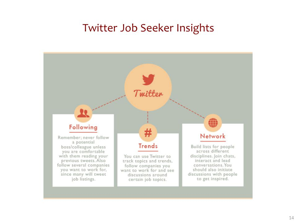 Twitter Job Seeker Insights 14