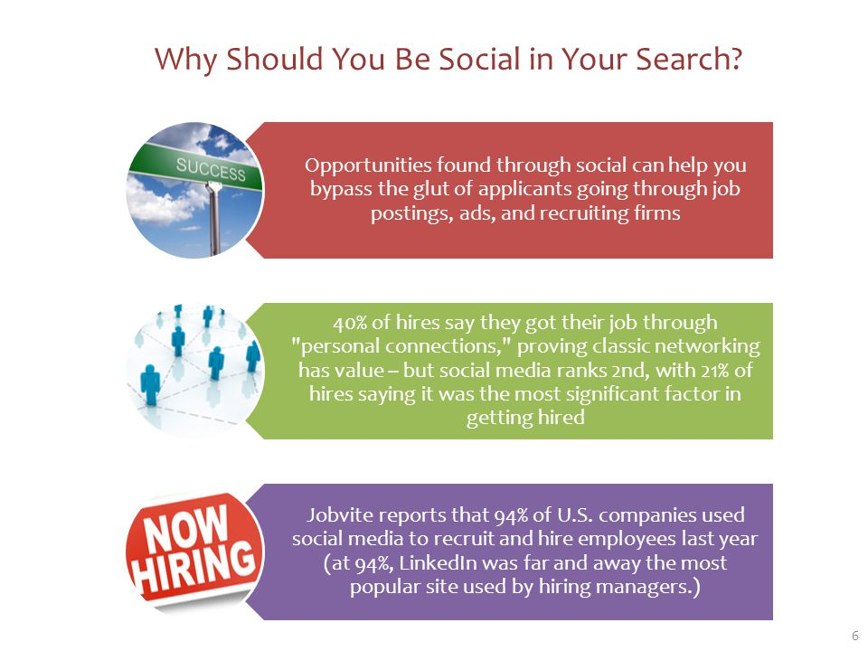Why Should You Be Social in Your Search.