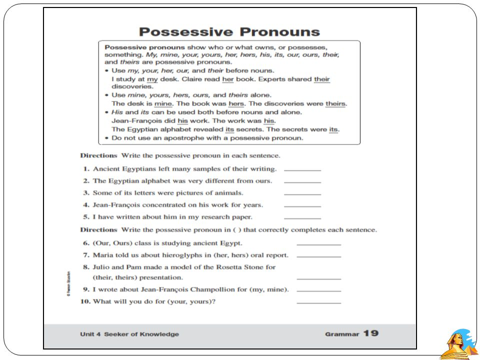 Possessive pronouns have two forms. One form is used before a noun. The other form is used alone. ours yours theirs mine yours his, hers, its Used alo