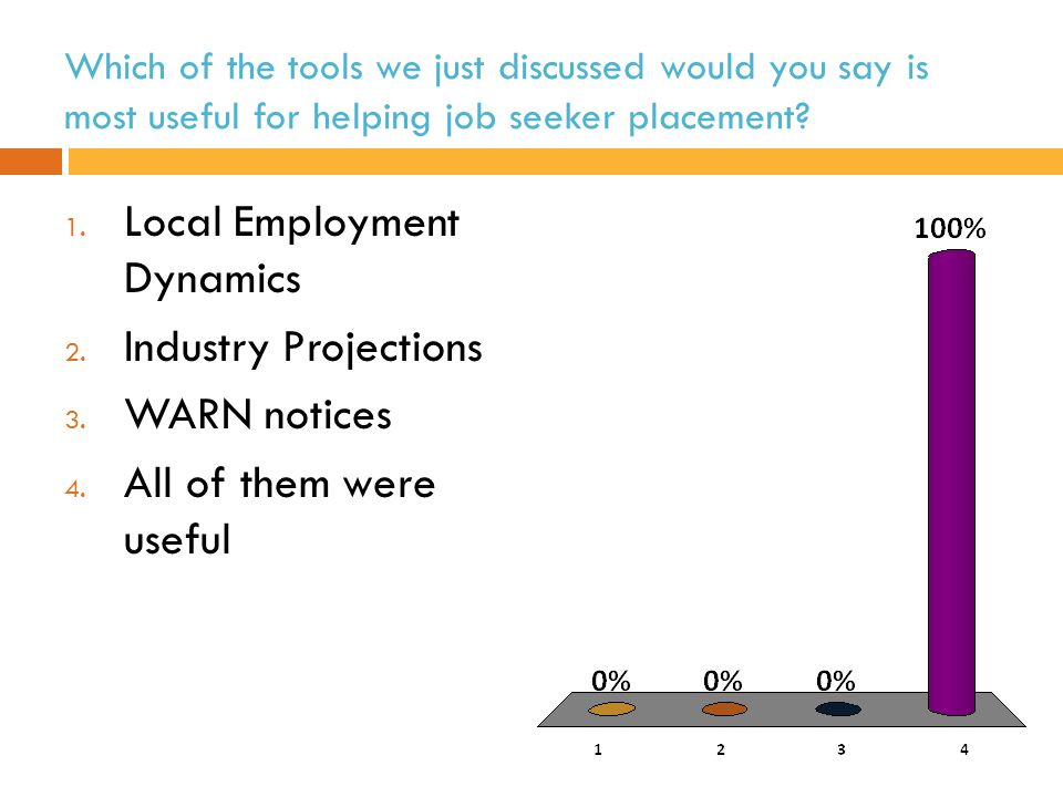 Which of the tools we just discussed would you say is most useful for helping job seeker placement? 1. Local Employment Dynamics 2. Industry Projectio