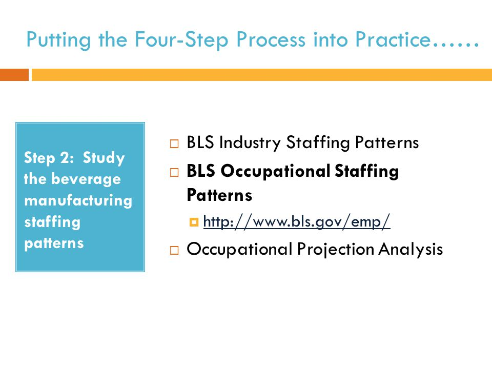 Putting the Four-Step Process into Practice…… Step 2: Study the beverage manufacturing staffing patterns  BLS Industry Staffing Patterns  BLS Occupational Staffing Patterns       Occupational Projection Analysis