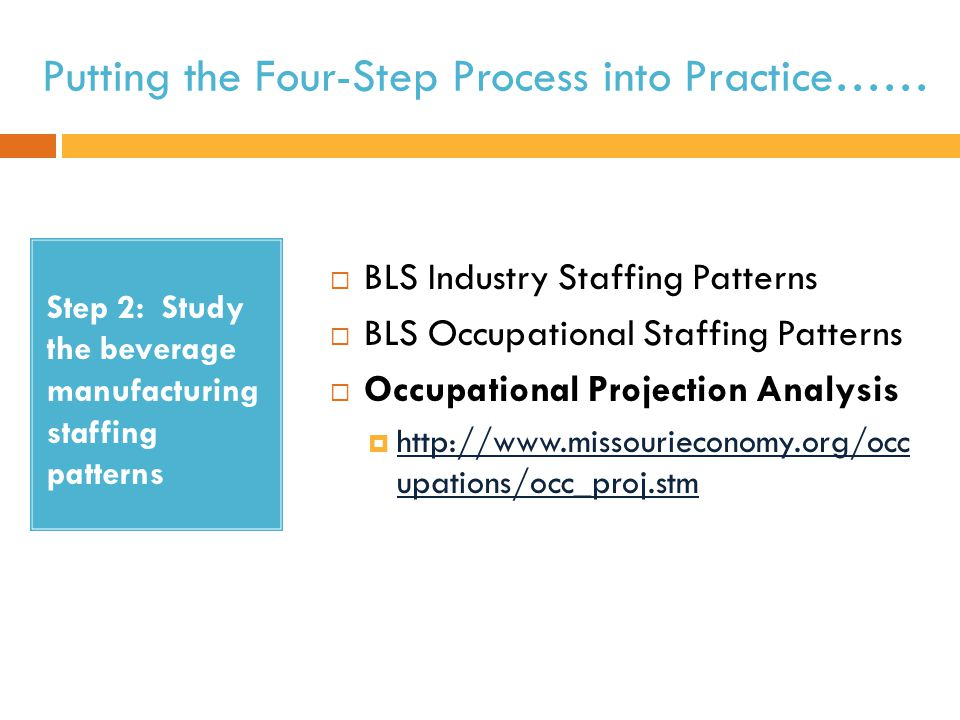 Putting the Four-Step Process into Practice…… Step 2: Study the beverage manufacturing staffing patterns  BLS Industry Staffing Patterns  BLS Occupational Staffing Patterns  Occupational Projection Analysis    upations/occ_proj.stm   upations/occ_proj.stm