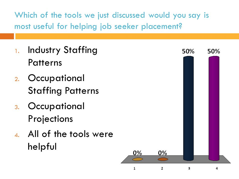 Which of the tools we just discussed would you say is most useful for helping job seeker placement? 1. Industry Staffing Patterns 2. Occupational Staf
