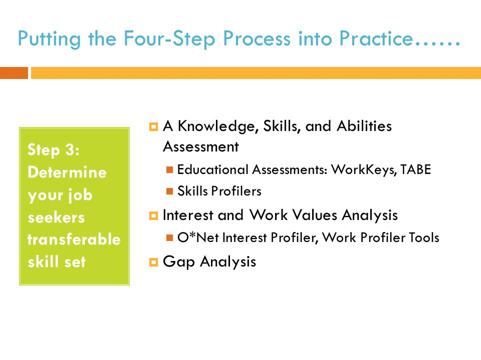 Putting the Four-Step Process into Practice…… Step 3: Determine your job seekers transferable skill set  A Knowledge, Skills, and Abilities Assessment Educational Assessments: WorkKeys, TABE Skills Profilers  Interest and Work Values Analysis O*Net Interest Profiler, Work Profiler Tools  Gap Analysis