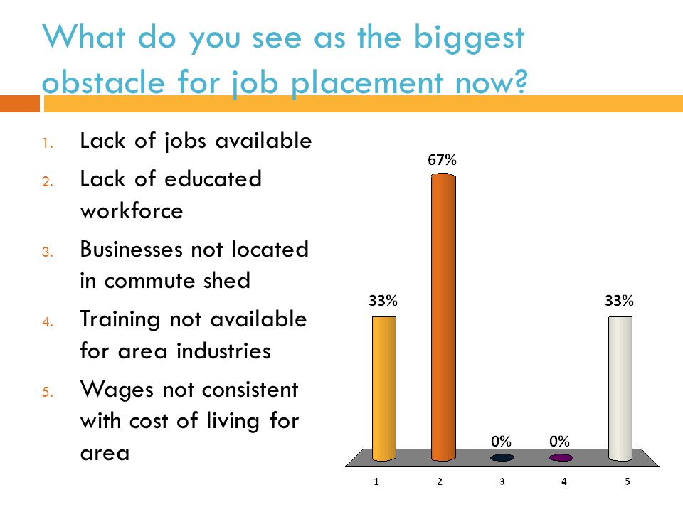 Which of the tools we just discussed would you say is most useful for helping job seeker placement.