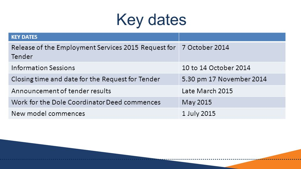 Key dates KEY DATES Release of the Employment Services 2015 Request for Tender 7 October 2014 Information Sessions10 to 14 October 2014 Closing time and date for the Request for Tender5.30 pm 17 November 2014 Announcement of tender resultsLate March 2015 Work for the Dole Coordinator Deed commencesMay 2015 New model commences1 July 2015