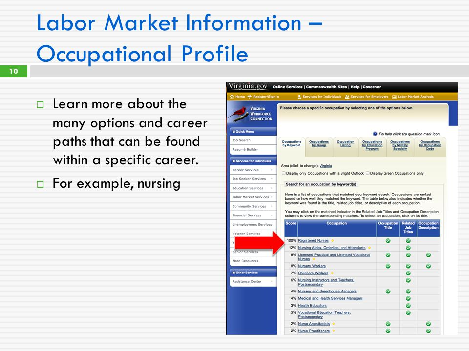 Labor Market Information – Occupational Profile  Learn more about the many options and career paths that can be found within a specific career.
