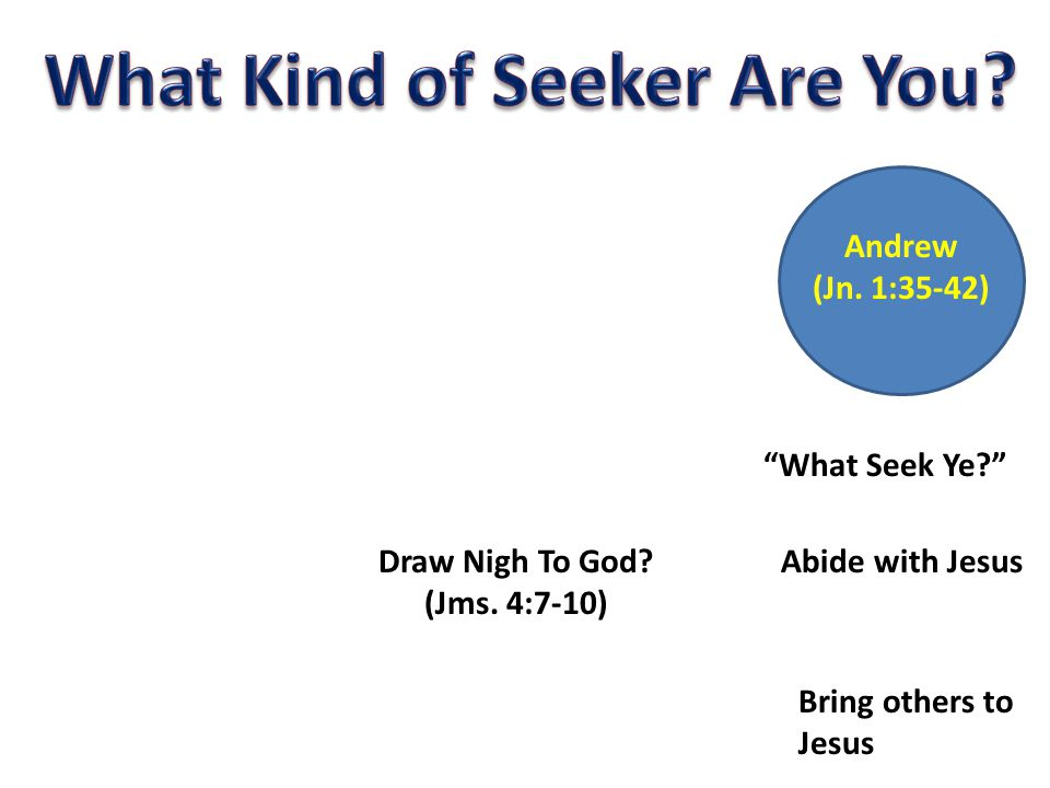Andrew (Jn. 1:35-42) What Seek Ye Abide with Jesus Bring others to Jesus Draw Nigh To God.