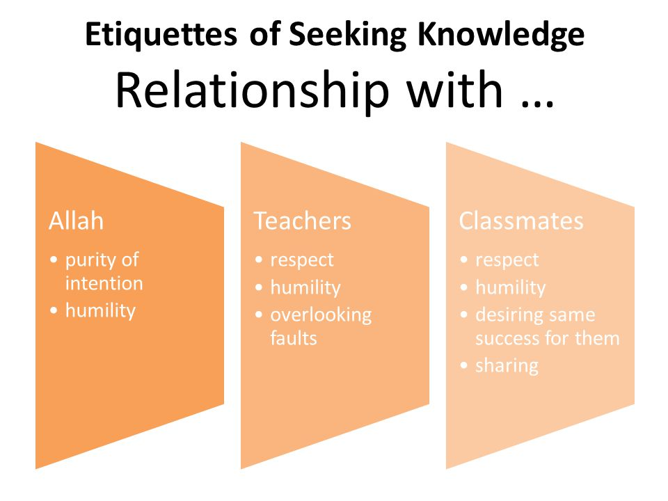 Etiquettes of Seeking Knowledge Relationship with … Allah purity of intention humility Teachers respect humility overlooking faults Classmates respect humility desiring same success for them sharing