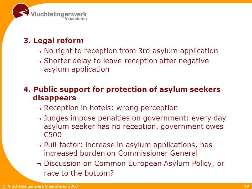 19© Vluchtelingenwerk Vlaanderen 2007 3. Legal reform ¬No right to reception from 3rd asylum application ¬Shorter delay to leave reception after negat