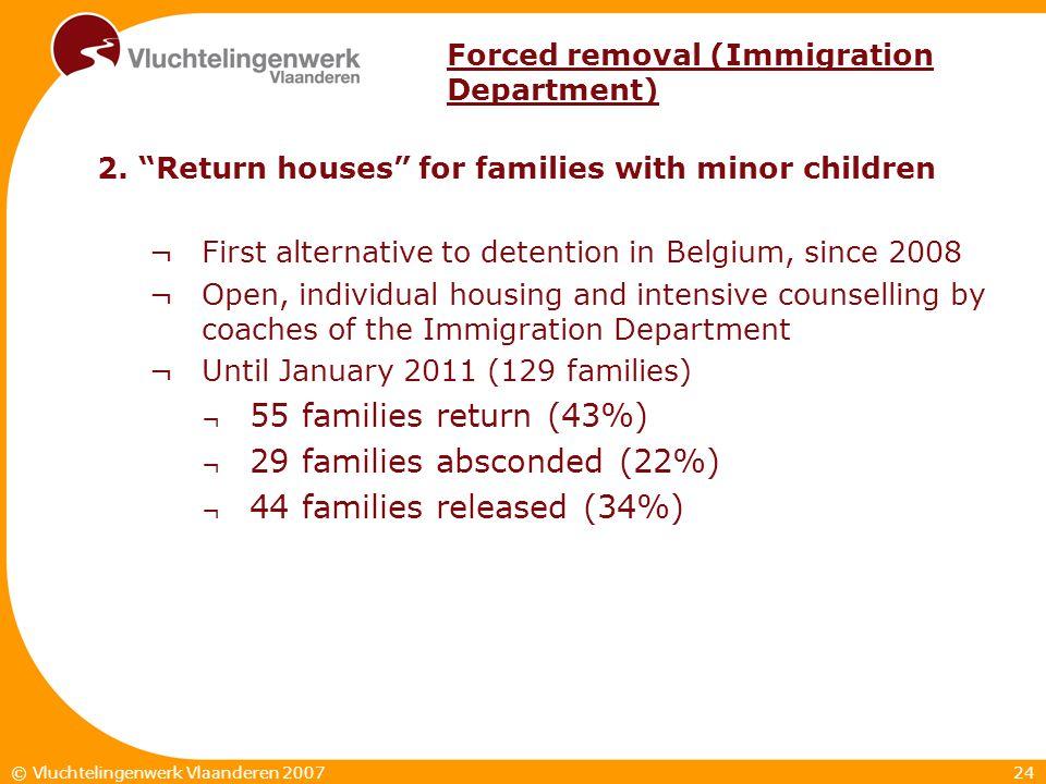 24© Vluchtelingenwerk Vlaanderen 2007 Forced removal (Immigration Department) 2.