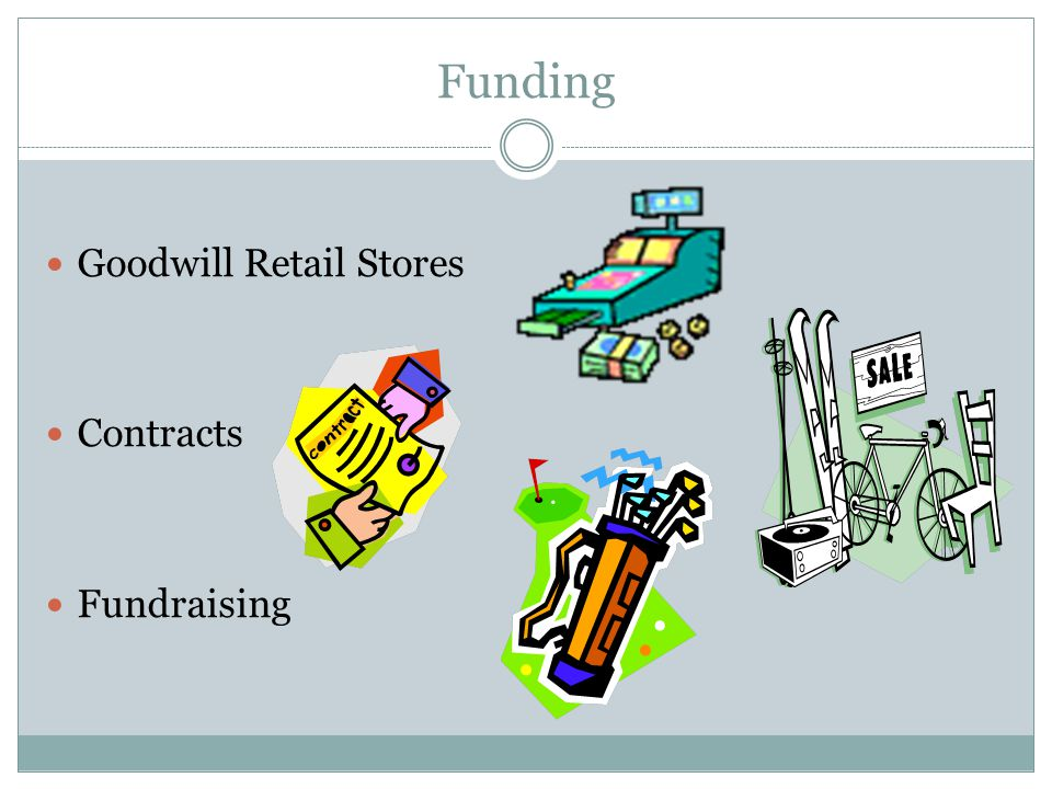 Goodwill Retail Stores Contracts Fundraising