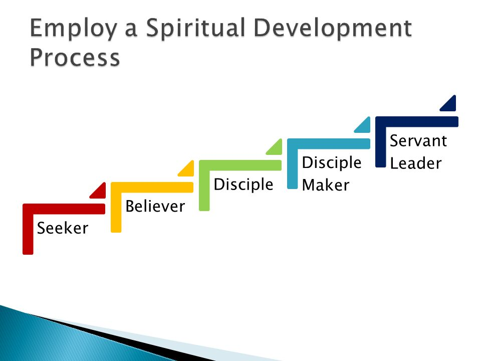 Seeker Believer Disciple Disciple Maker Servant Leader