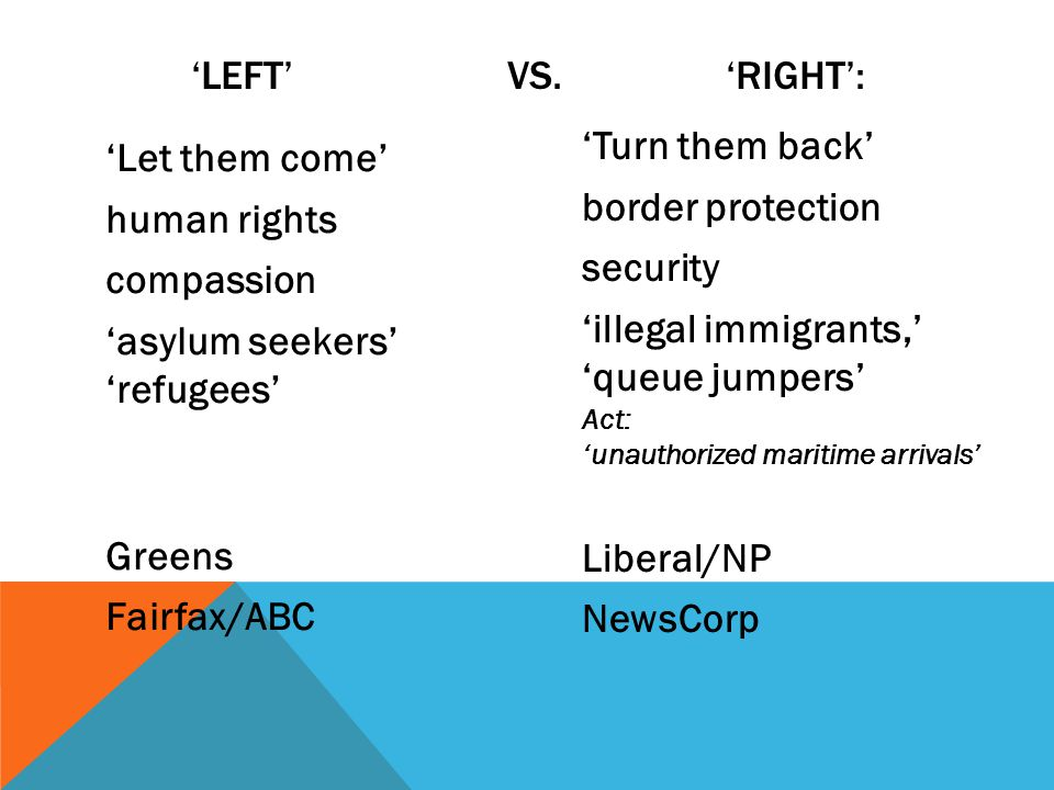 'Let them come' human rights compassion 'asylum seekers' 'refugees' Greens Fairfax/ABC 'Turn them back' border protection security 'illegal immigrants