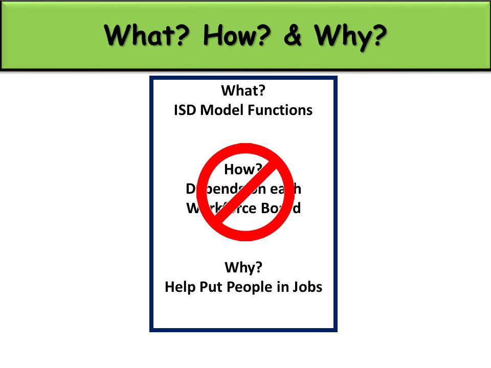 What. How. & Why. What. ISD Model Functions How.