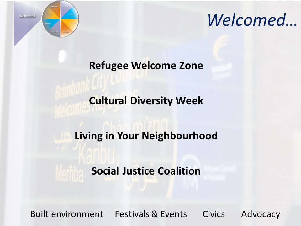 Welcomed… Refugee Welcome Zone Cultural Diversity Week Living in Your Neighbourhood Social Justice Coalition Built environment Festivals & Events Civics Advocacy
