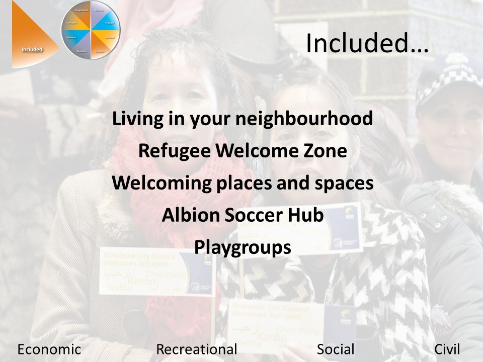 Living in your neighbourhood Refugee Welcome Zone Welcoming places and spaces Albion Soccer Hub Playgroups Included… Economic Recreational Social Civil