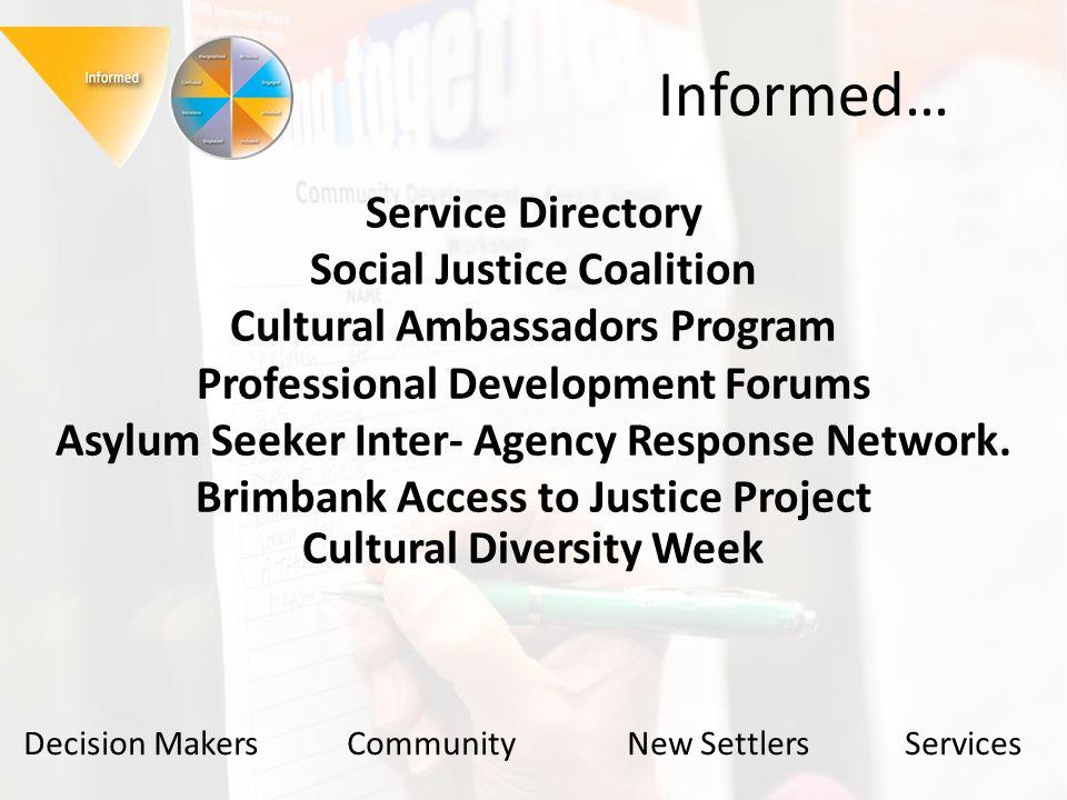 Service Directory Social Justice Coalition Cultural Ambassadors Program Professional Development Forums Asylum Seeker Inter- Agency Response Network.