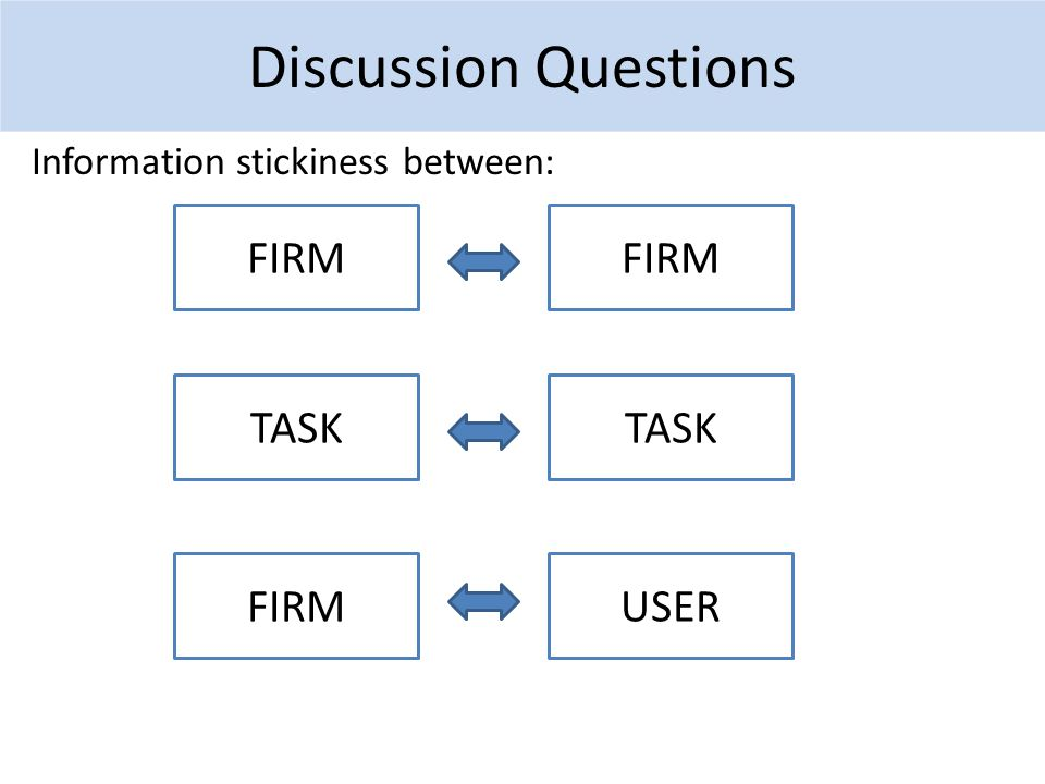 FIRM TASK USERFIRM Information stickiness between: