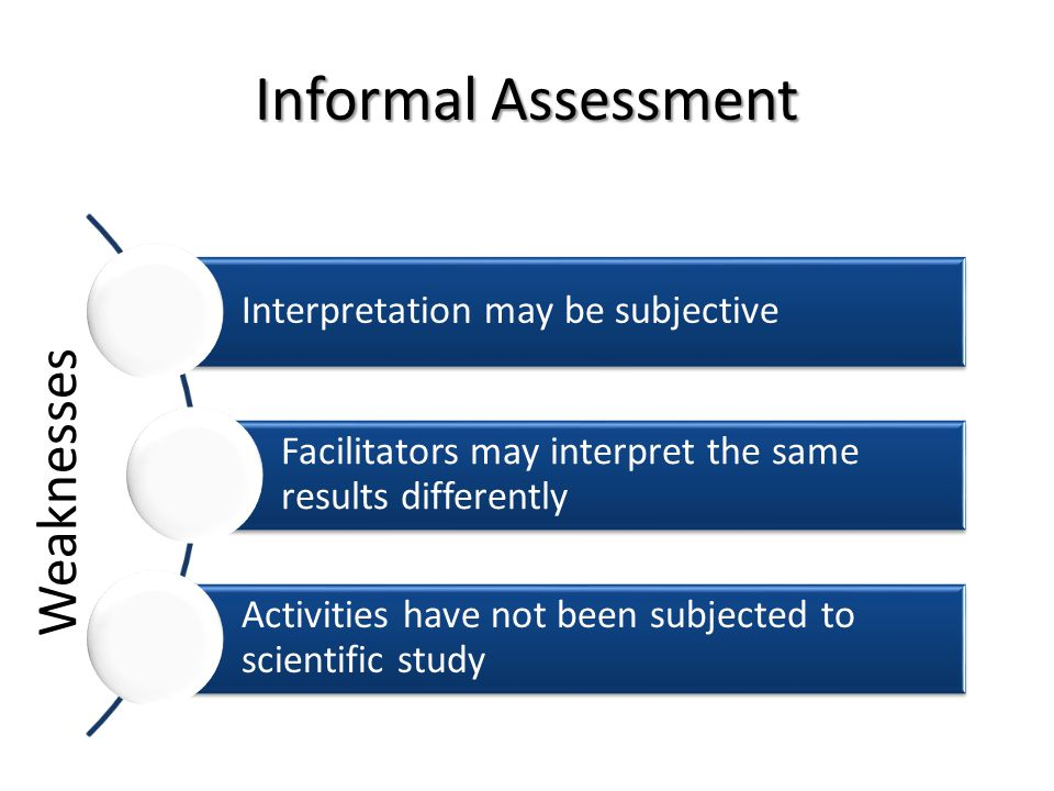 Interpretation may be subjective Facilitators may interpret the same results differently Activities have not been subjected to scientific study Informal Assessment Weaknesses