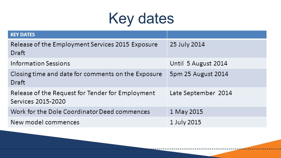 Key dates KEY DATES Release of the Employment Services 2015 Exposure Draft 25 July 2014 Information SessionsUntil 5 August 2014 Closing time and date for comments on the Exposure Draft 5pm 25 August 2014 Release of the Request for Tender for Employment Services 2015-2020 Late September 2014 Work for the Dole Coordinator Deed commences1 May 2015 New model commences1 July 2015