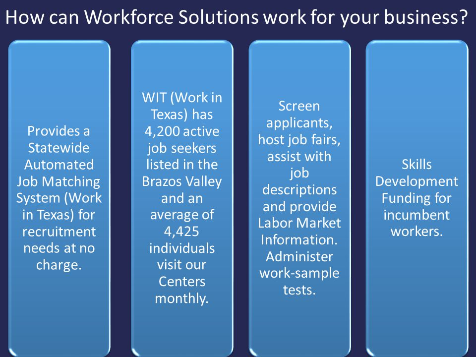 How can Workforce Solutions work for your business? Provides a Statewide Automated Job Matching System (Work in Texas) for recruitment needs at no cha