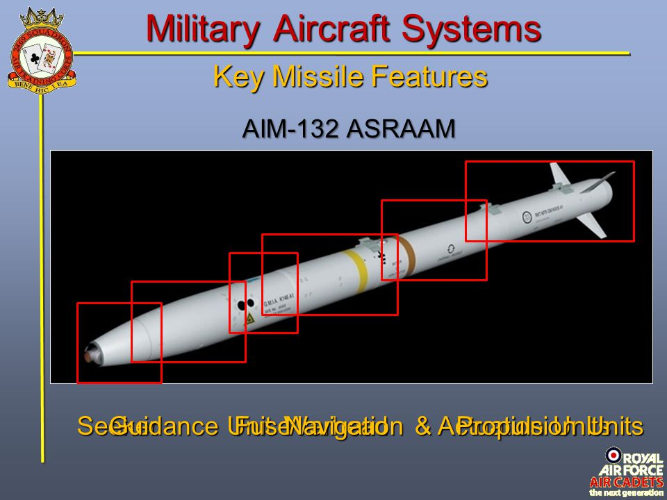 Check of Understanding What protects a launch aircraft when it fires a missile.