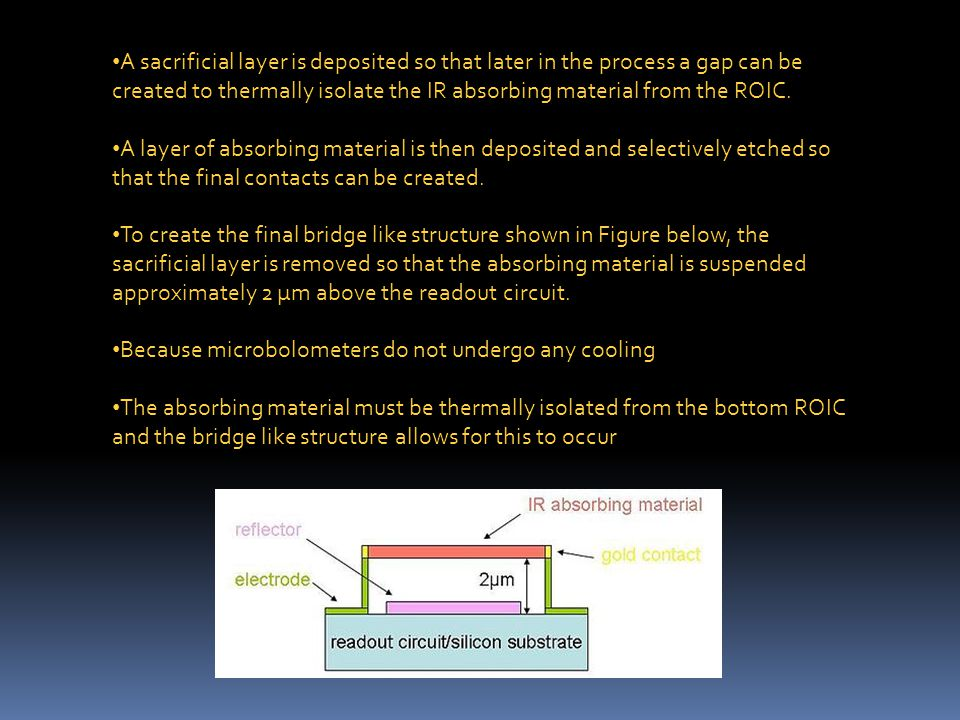 A sacrificial layer is deposited so that later in the process a gap can be created to thermally isolate the IR absorbing material from the ROIC. A lay
