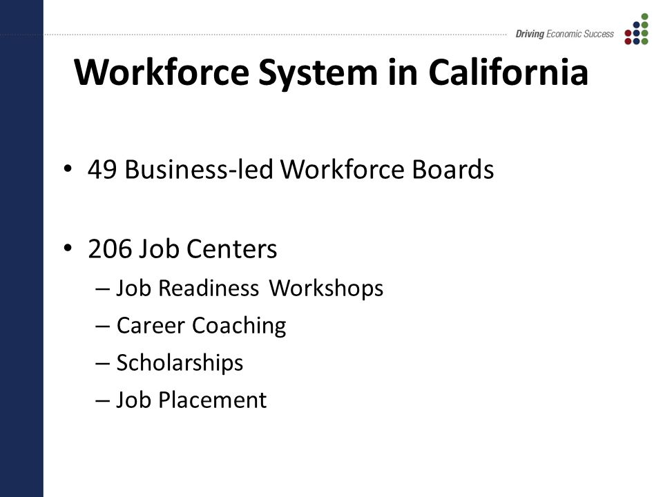 Workforce System in California 49 Business-led Workforce Boards 206 Job Centers – Job Readiness Workshops – Career Coaching – Scholarships – Job Placement