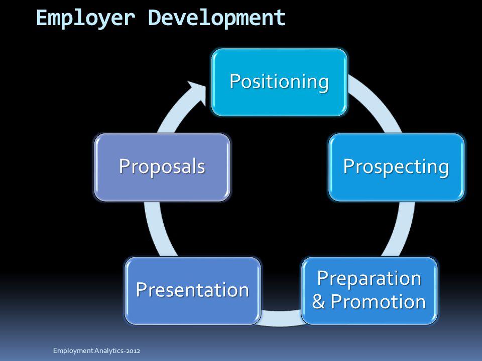 Employer Development Positioning Prospecting Preparation & Promotion Presentation Proposals Employment Analytics-2012