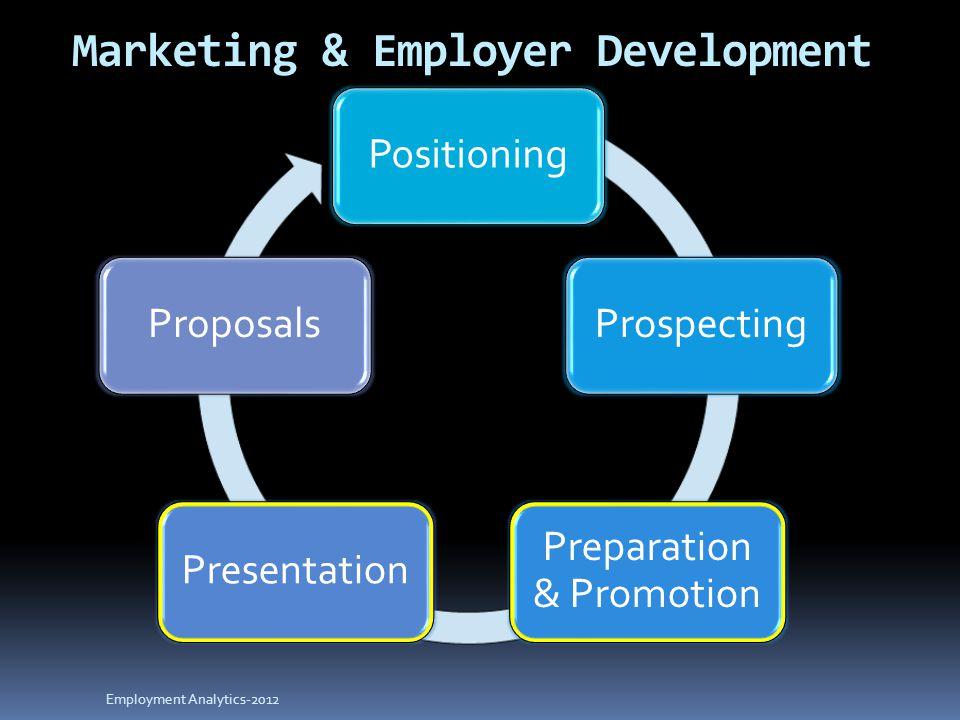 Marketing & Employer Development PositioningProspecting Preparation & Promotion PresentationProposals Employment Analytics-2012