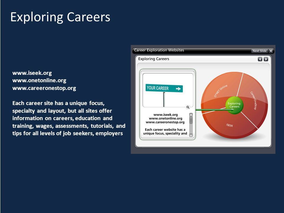 www.iseek.org www.onetonline.org www.careeronestop.org Each career site has a unique focus, specialty and layout, but all sites offer information on careers, education and training, wages, assessments, tutorials, and tips for all levels of job seekers, employers Exploring Careers