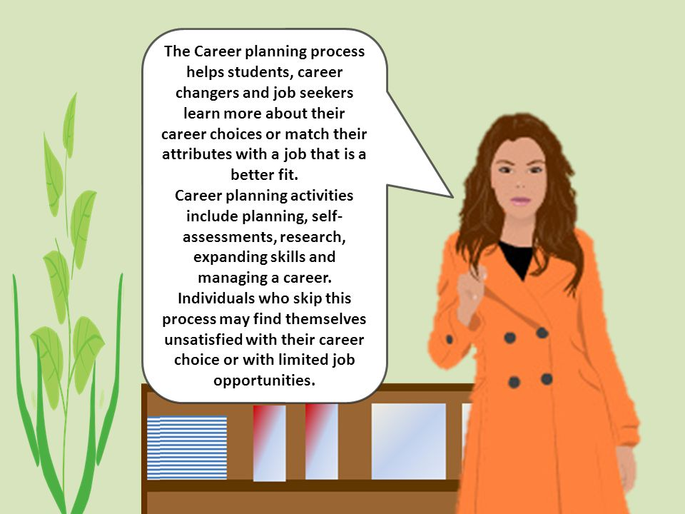 Recap The Career planning process helps students, career changers and job seekers learn more about their career choices or match their attributes with