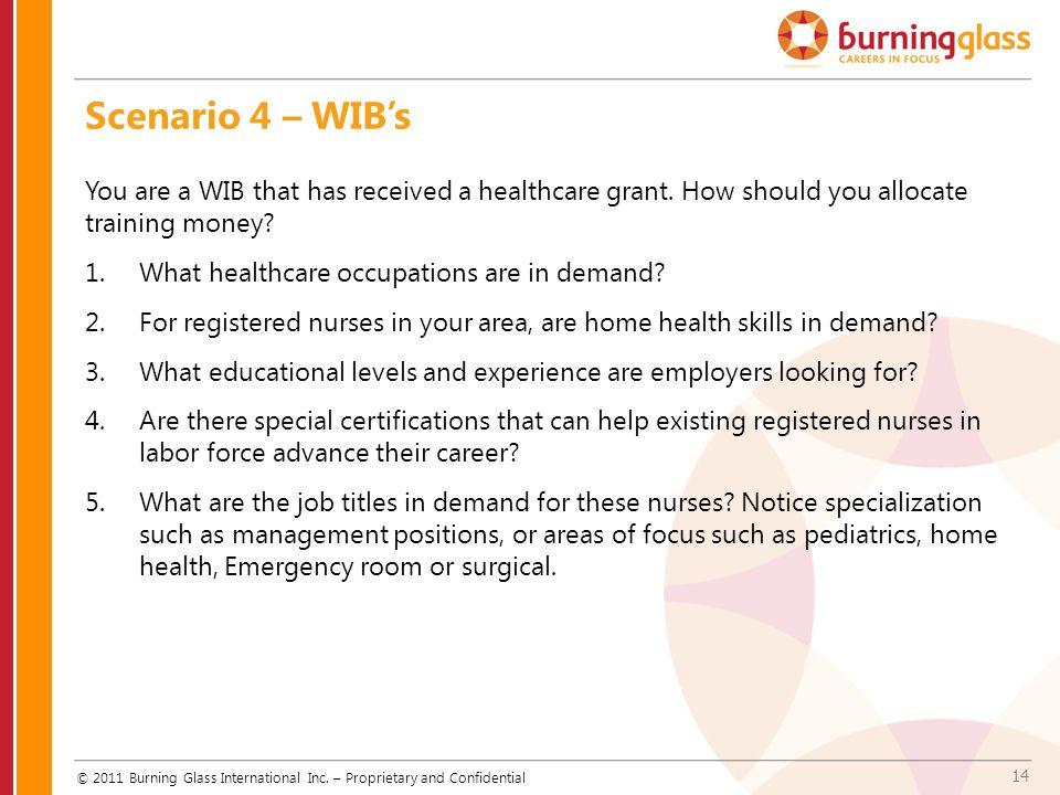 14 Scenario 4 – WIB's You are a WIB that has received a healthcare grant.
