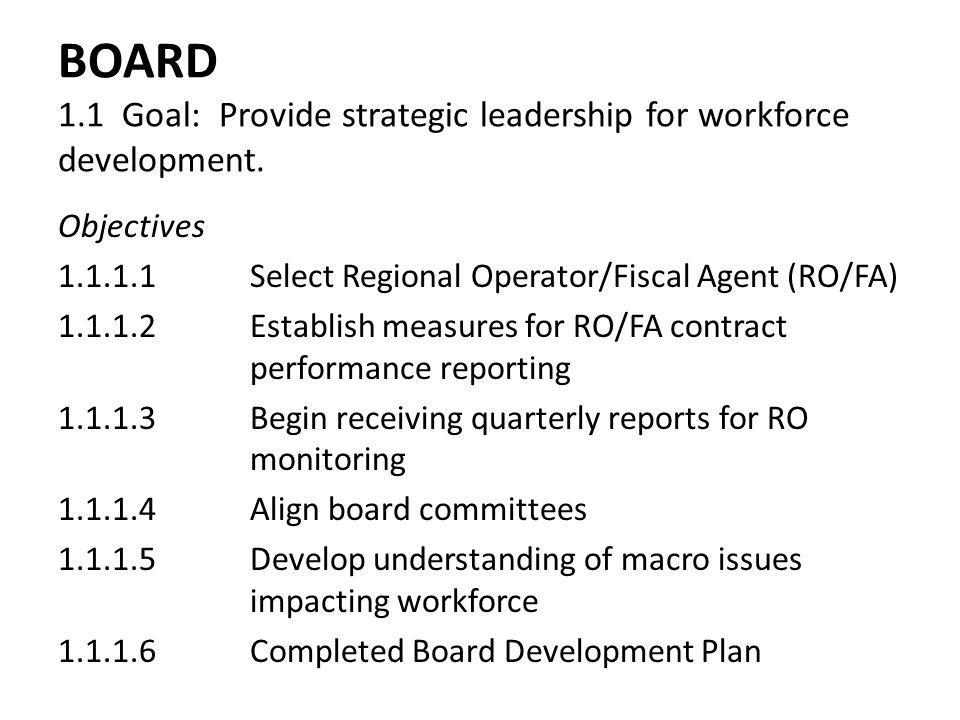 BOARD 1.1 Goal: Provide strategic leadership for workforce development.