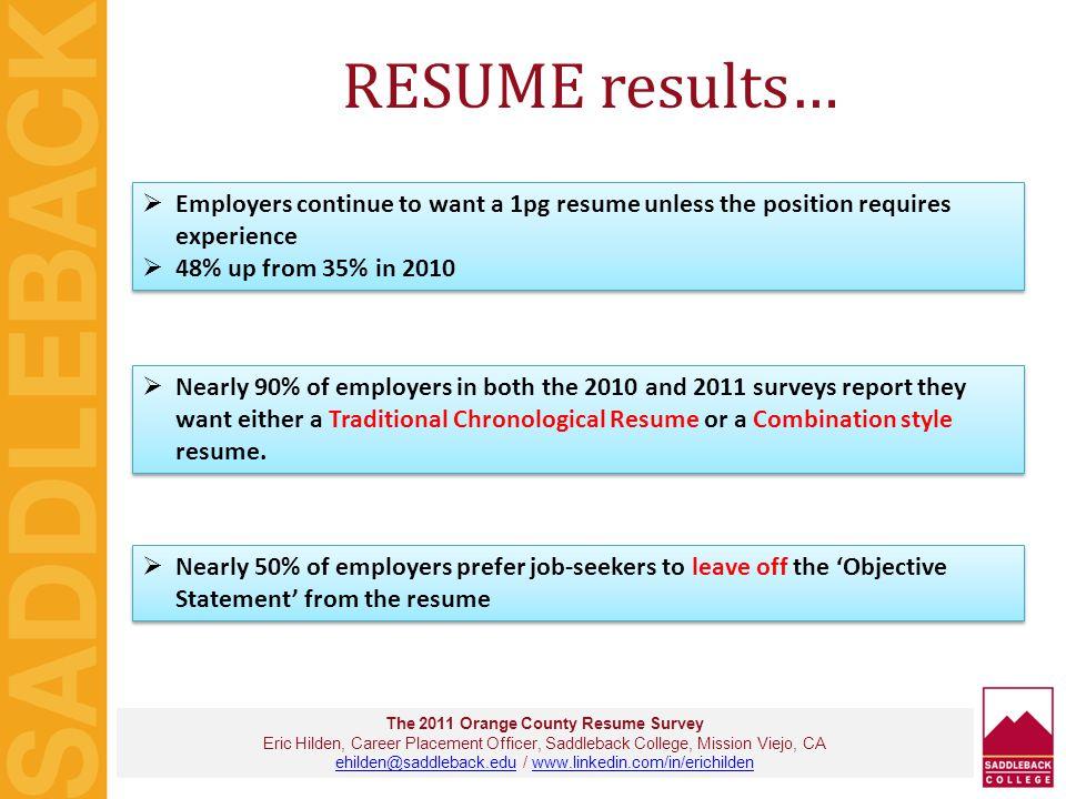 RESUME results… The 2011 Orange County Resume Survey Eric Hilden, Career Placement Officer, Saddleback College, Mission Viejo, CA ehilden@saddleback.e