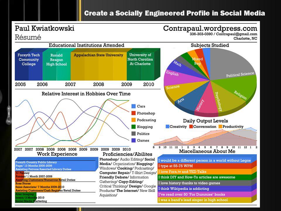 Practical Pointers Facebook Twitter LinkedIn Google+ Flickr Instagram Vine Reddit