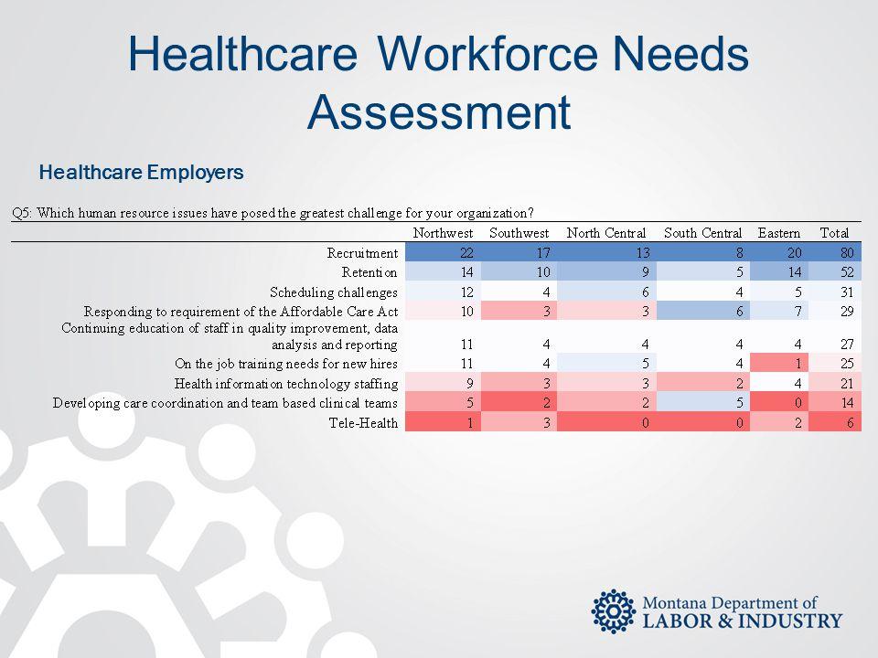 Healthcare Employers