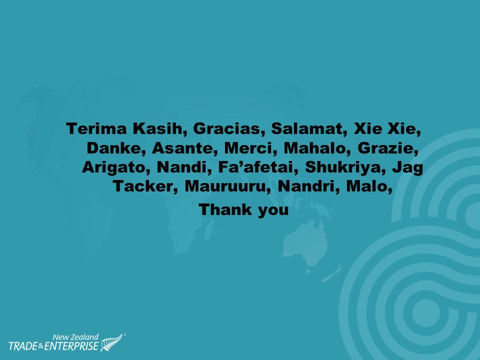 Terima Kasih, Gracias, Salamat, Xie Xie, Danke, Asante, Merci, Mahalo, Grazie, Arigato, Nandi, Fa'afetai, Shukriya, Jag Tacker, Mauruuru, Nandri, Malo, Thank you